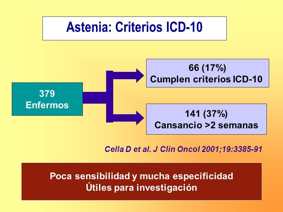 Astenia: Criterios ICD-10 Poca sensibilidad y mucha especificidad Útiles para investigación 379 Enfermos 66 (17%) Cumplen criterios ICD-10 141 (37%) C