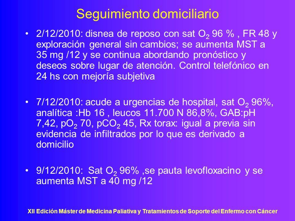XII Edición Máster de Medicina Paliativa y Tratamientos de Soporte del Enfermo con Cáncer Seguimiento domiciliario 2/12/2010: disnea de reposo con sat