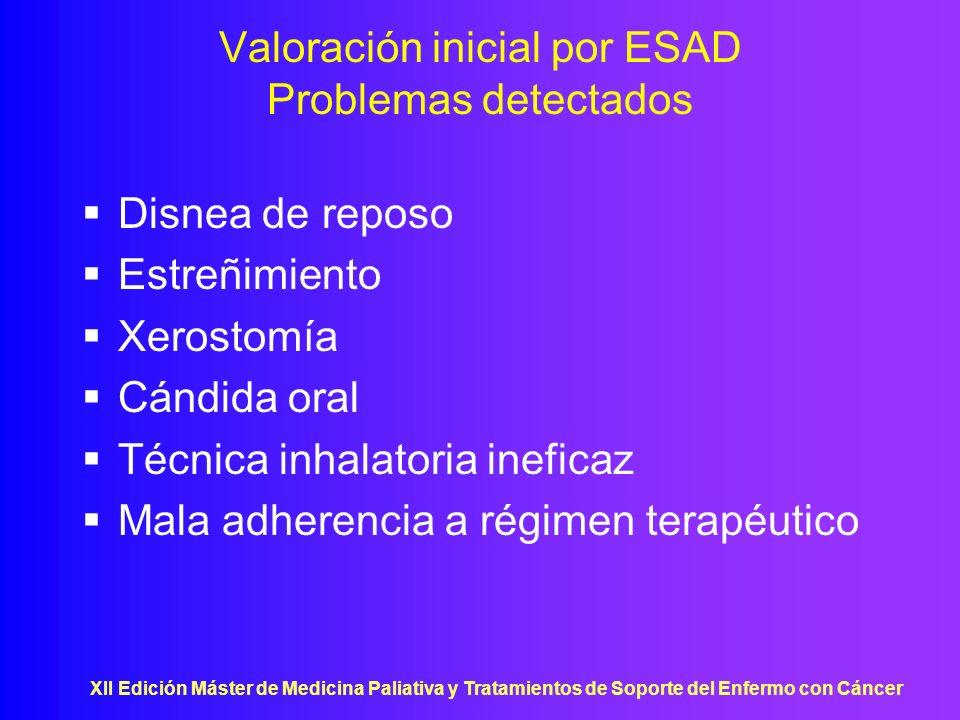 XII Edición Máster de Medicina Paliativa y Tratamientos de Soporte del Enfermo con Cáncer Valoración inicial por ESAD Problemas detectados Disnea de r