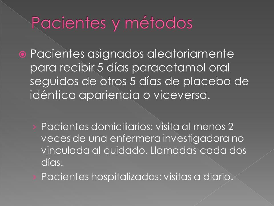 Pacientes asignados aleatoriamente para recibir 5 días paracetamol oral seguidos de otros 5 días de placebo de idéntica apariencia o viceversa. Pacien