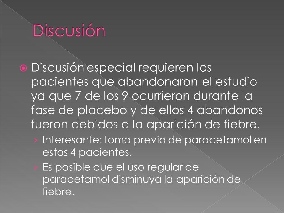 Discusión especial requieren los pacientes que abandonaron el estudio ya que 7 de los 9 ocurrieron durante la fase de placebo y de ellos 4 abandonos f