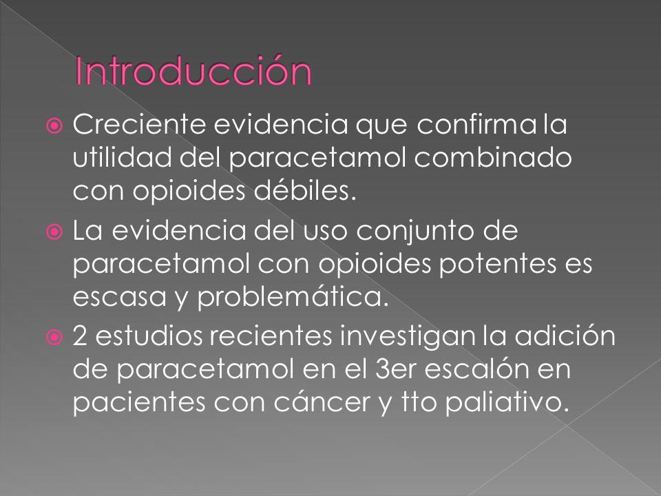 Creciente evidencia que confirma la utilidad del paracetamol combinado con opioides débiles. La evidencia del uso conjunto de paracetamol con opioides