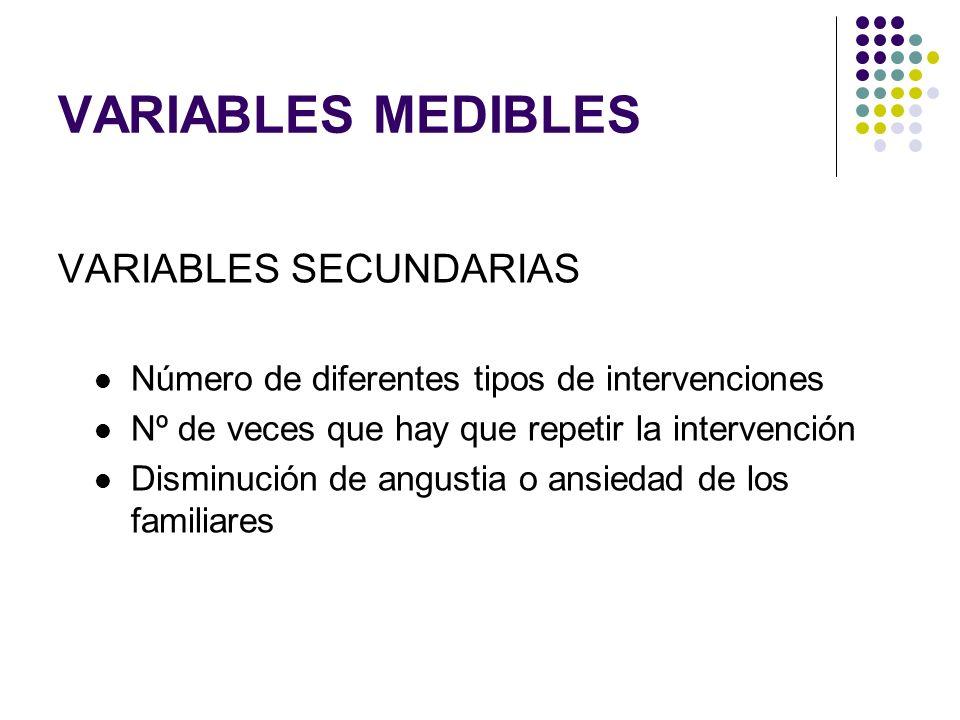VARIABLES MEDIBLES VARIABLES SECUNDARIAS Número de diferentes tipos de intervenciones Nº de veces que hay que repetir la intervención Disminución de a