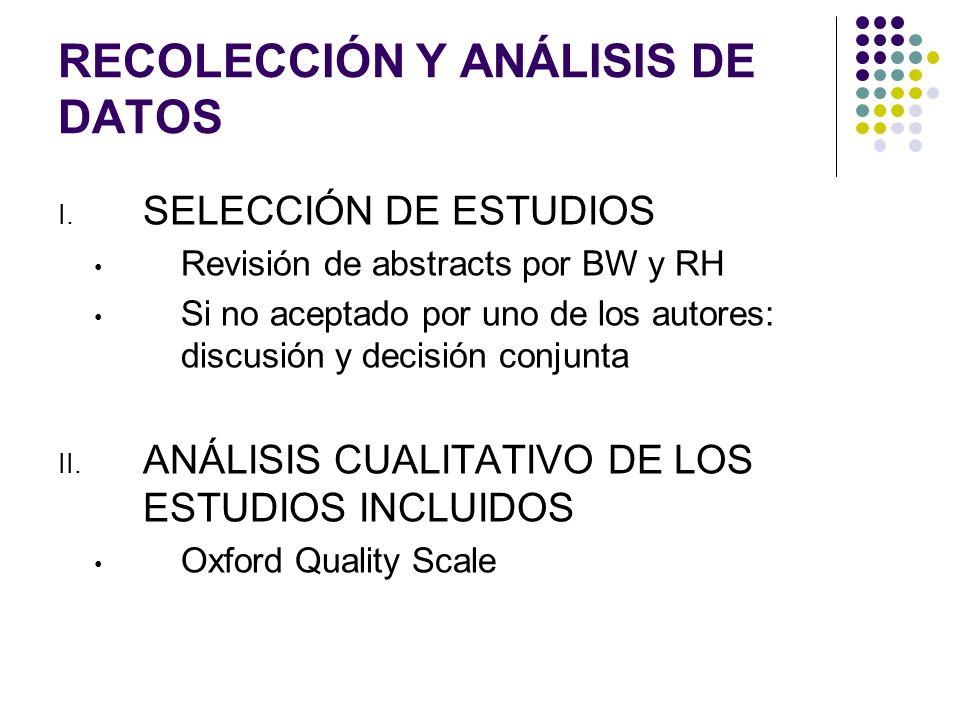 RECOLECCIÓN Y ANÁLISIS DE DATOS I. SELECCIÓN DE ESTUDIOS Revisión de abstracts por BW y RH Si no aceptado por uno de los autores: discusión y decisión