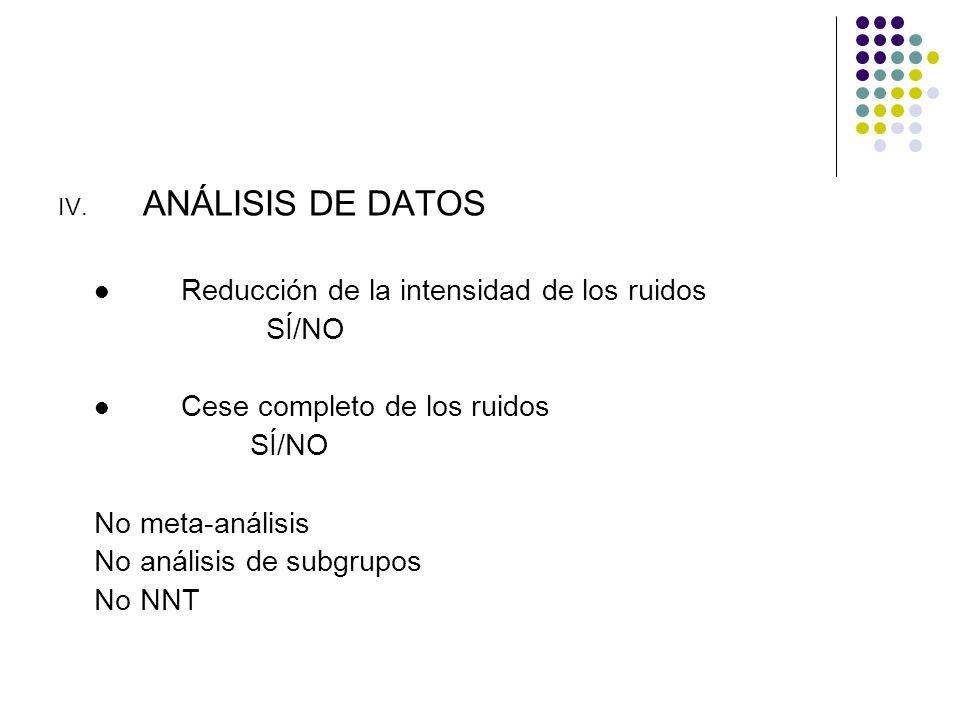 IV. ANÁLISIS DE DATOS Reducción de la intensidad de los ruidos SÍ/NO Cese completo de los ruidos SÍ/NO No meta-análisis No análisis de subgrupos No NN