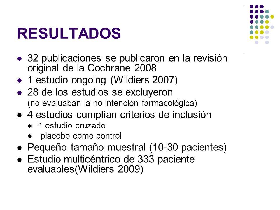 RESULTADOS 32 publicaciones se publicaron en la revisión original de la Cochrane 2008 1 estudio ongoing (Wildiers 2007) 28 de los estudios se excluyer