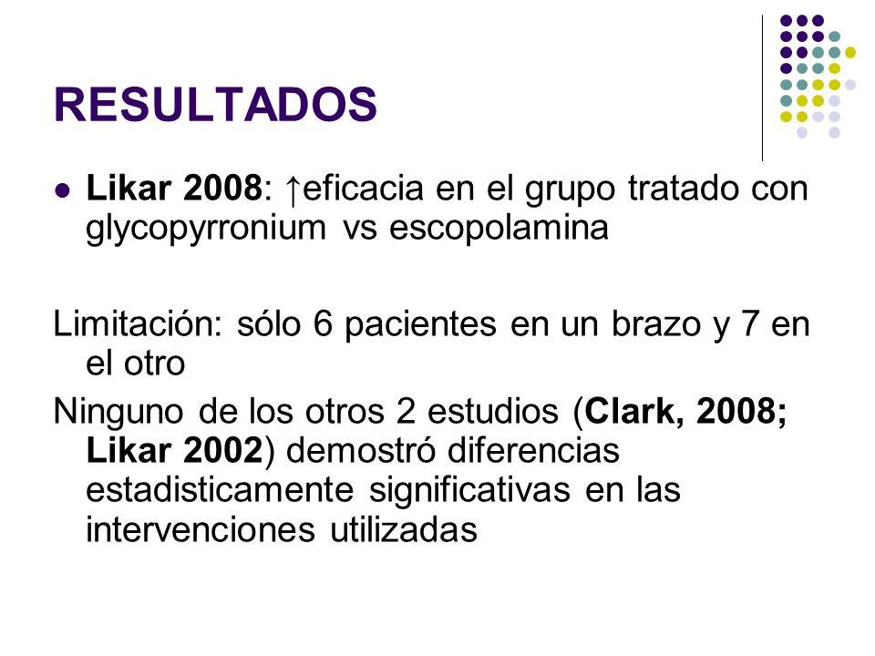 RESULTADOS Likar 2008: eficacia en el grupo tratado con glycopyrronium vs escopolamina Limitación: sólo 6 pacientes en un brazo y 7 en el otro Ninguno