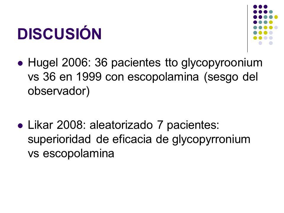 DISCUSIÓN Hugel 2006: 36 pacientes tto glycopyroonium vs 36 en 1999 con escopolamina (sesgo del observador) Likar 2008: aleatorizado 7 pacientes: supe