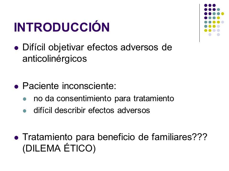 INTRODUCCIÓN Difícil objetivar efectos adversos de anticolinérgicos Paciente inconsciente: no da consentimiento para tratamiento difícil describir efe