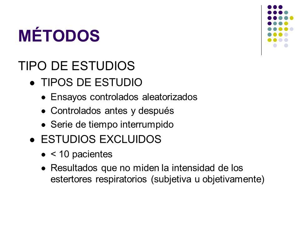 MÉTODOS TIPO DE ESTUDIOS TIPOS DE ESTUDIO Ensayos controlados aleatorizados Controlados antes y después Serie de tiempo interrumpido ESTUDIOS EXCLUIDO