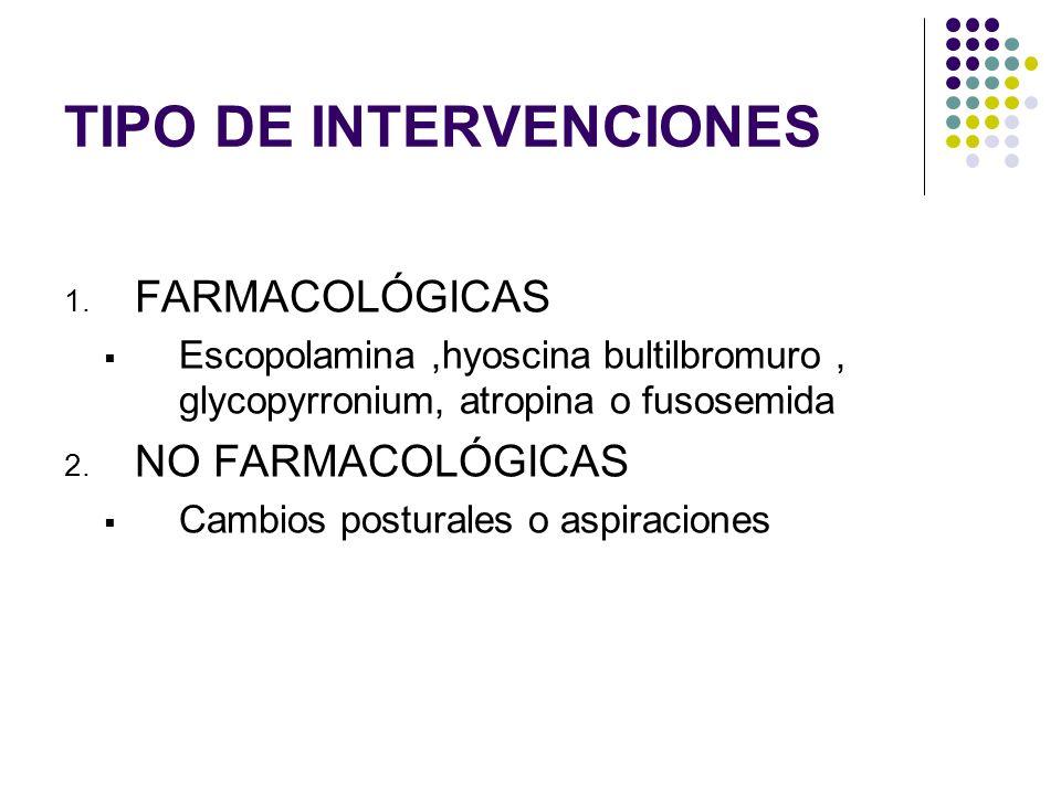 TIPO DE INTERVENCIONES 1. FARMACOLÓGICAS Escopolamina,hyoscina bultilbromuro, glycopyrronium, atropina o fusosemida 2. NO FARMACOLÓGICAS Cambios postu