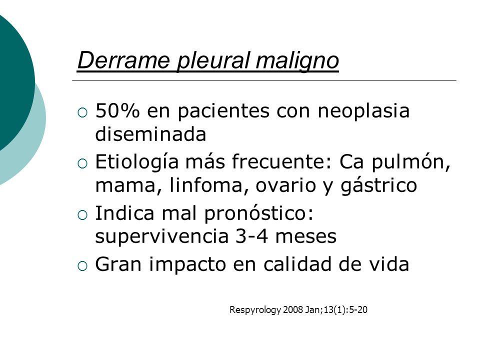 Derrame pleural maligno 50% en pacientes con neoplasia diseminada Etiología más frecuente: Ca pulmón, mama, linfoma, ovario y gástrico Indica mal pron
