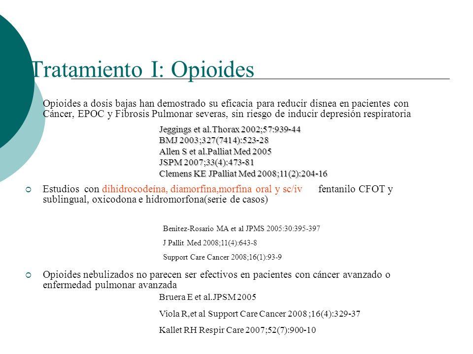 Tratamiento I: Opioides Opioides a dosis bajas han demostrado su eficacia para reducir disnea en pacientes con Cáncer, EPOC y Fibrosis Pulmonar severa