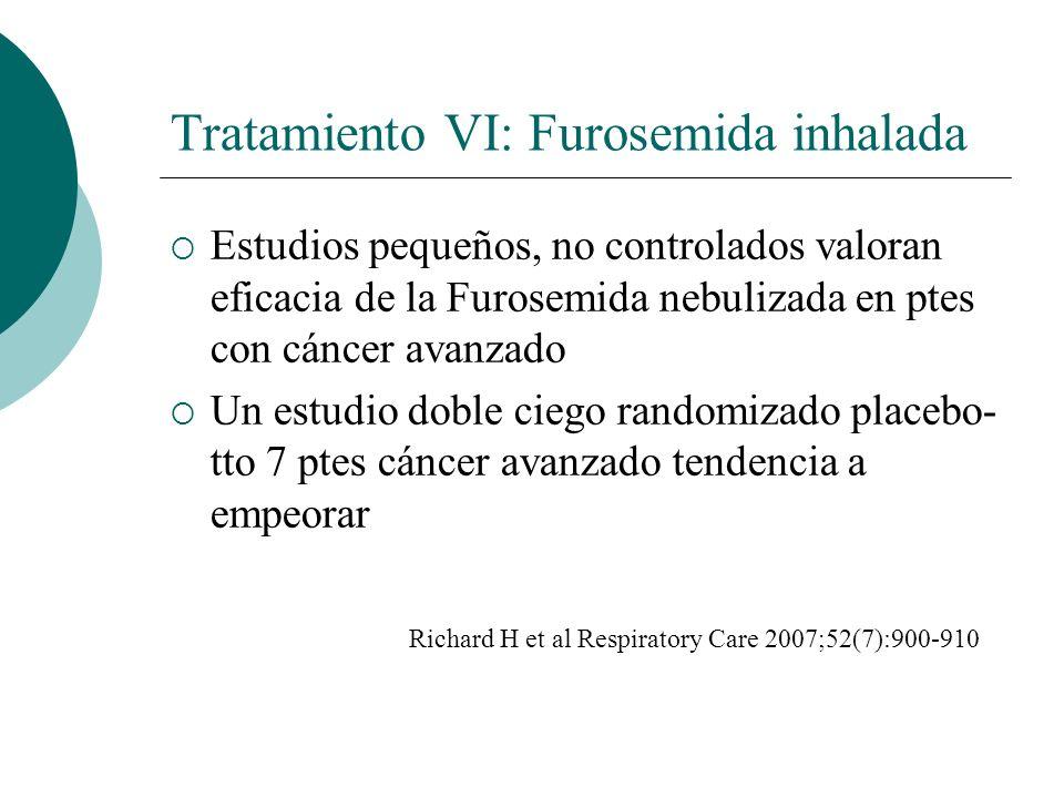 Tratamiento VI: Furosemida inhalada Estudios pequeños, no controlados valoran eficacia de la Furosemida nebulizada en ptes con cáncer avanzado Un estu