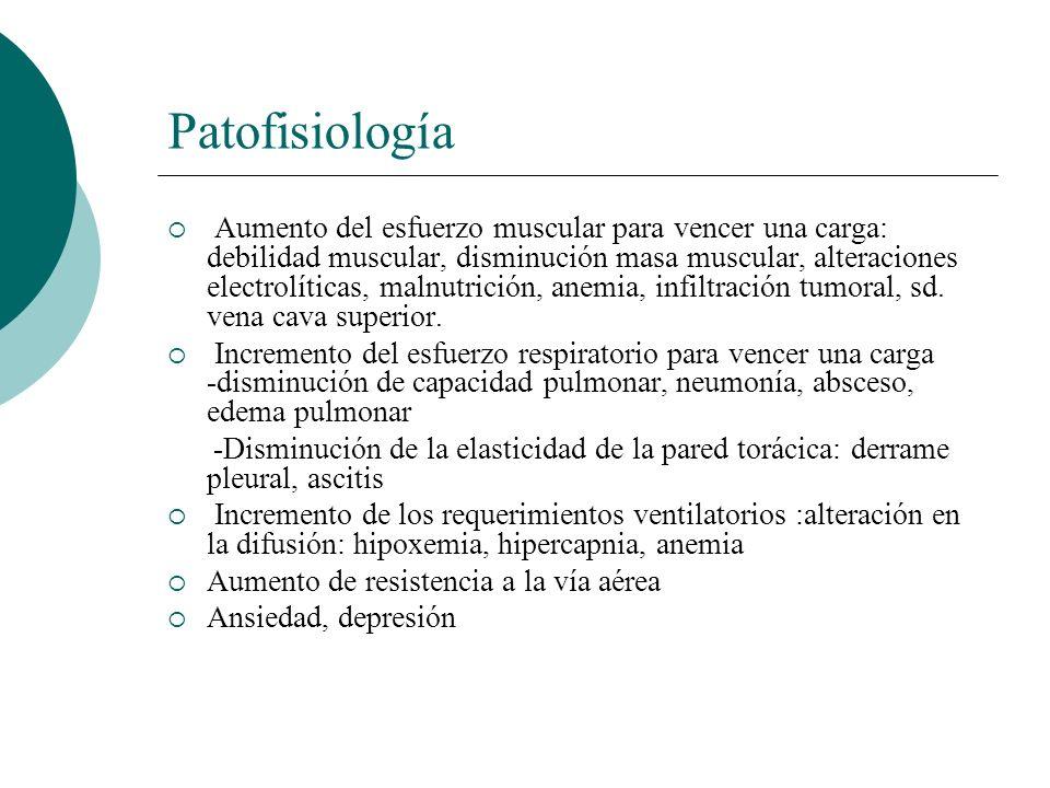 Patofisiología Aumento del esfuerzo muscular para vencer una carga: debilidad muscular, disminución masa muscular, alteraciones electrolíticas, malnut