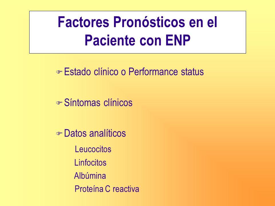 F Estado clínico o Performance status F Síntomas clínicos F Datos analíticos Leucocitos Linfocitos Albúmina Proteína C reactiva Factores Pronósticos e