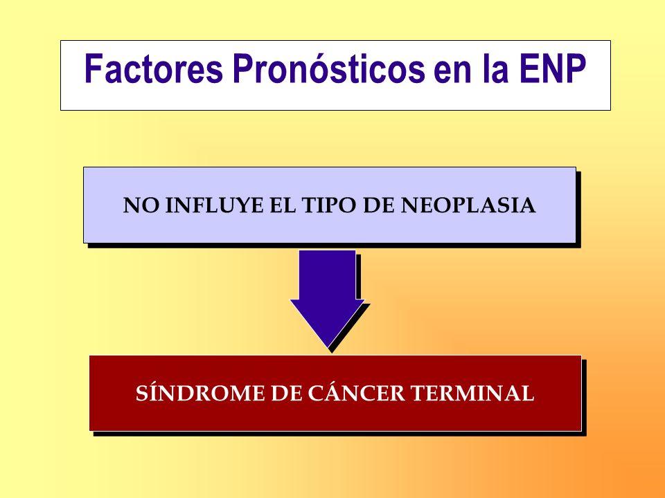 NO INFLUYE EL TIPO DE NEOPLASIA SÍNDROME DE CÁNCER TERMINAL Factores Pronósticos en la ENP