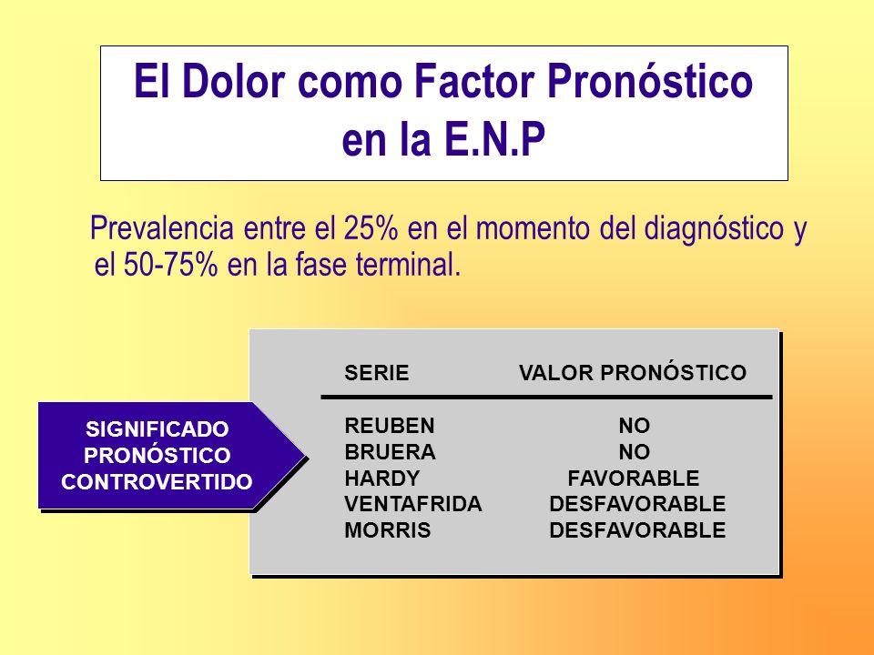 Prevalencia entre el 25% en el momento del diagnóstico y el 50-75% en la fase terminal. SERIEVALOR PRONÓSTICO REUBEN NO BRUERA NO HARDY FAVORABLE VENT