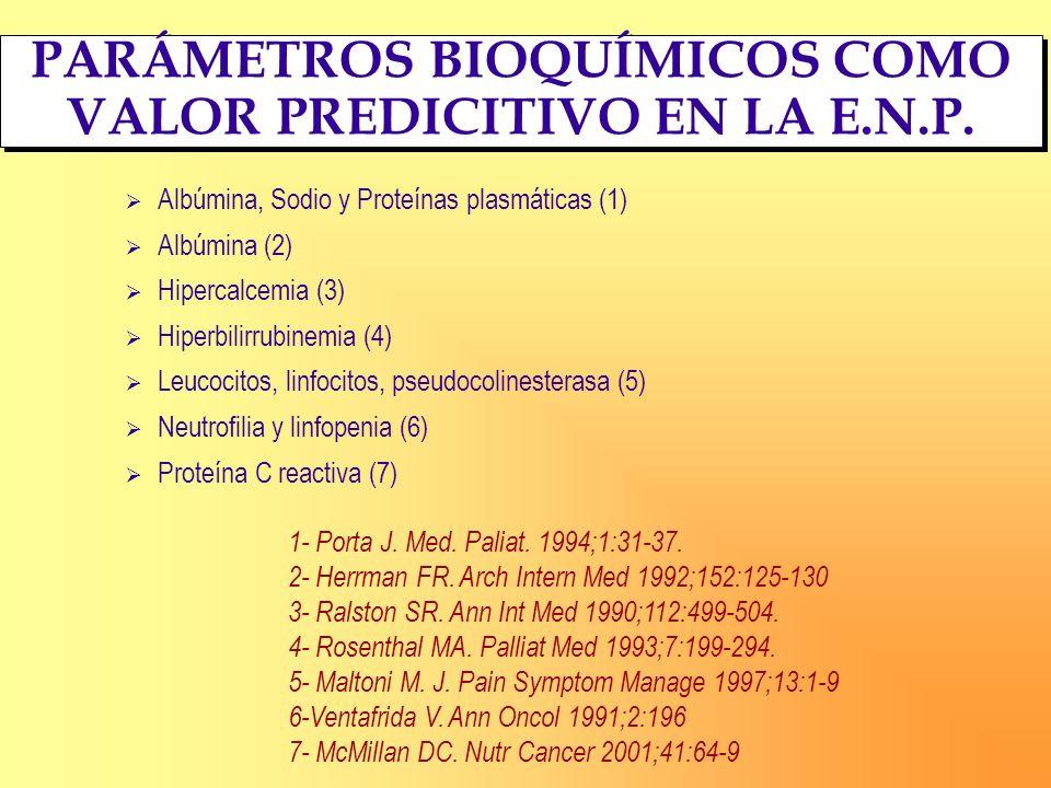 PARÁMETROS BIOQUÍMICOS COMO VALOR PREDICITIVO EN LA E.N.P. Albúmina, Sodio y Proteínas plasmáticas (1) Albúmina (2) Hipercalcemia (3) Hiperbilirrubine