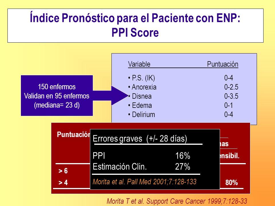 Índice Pronóstico para el Paciente con ENP: PPI Score Es retrospectivo No incluye la predicción clínica. Un estudio dirigido a ver si mejoraba su pred