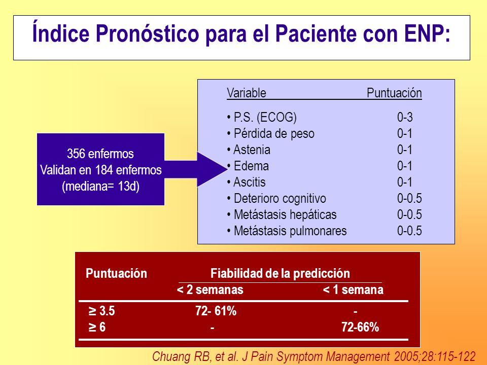 Índice Pronóstico para el Paciente con ENP: Variable Puntuación P.S. (ECOG)0-3 Pérdida de peso0-1 Astenia0-1 Edema0-1 Ascitis0-1 Deterioro cognitivo0-