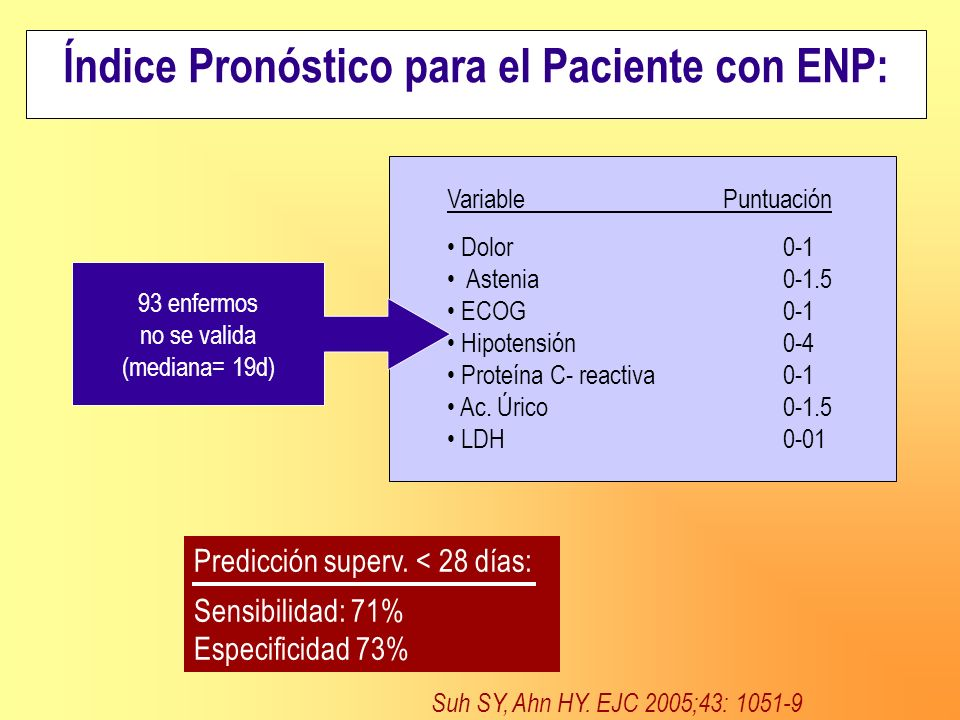 Índice Pronóstico para el Paciente con ENP: Variable Puntuación Dolor0-1 Astenia0-1.5 ECOG0-1 Hipotensión0-4 Proteína C- reactiva0-1 Ac. Úrico0-1.5 LD