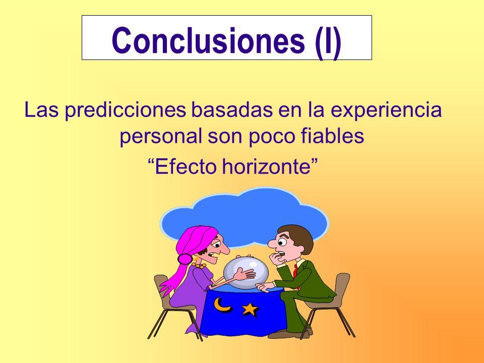 Las predicciones basadas en la experiencia personal son poco fiables Efecto horizonte Conclusiones (I)