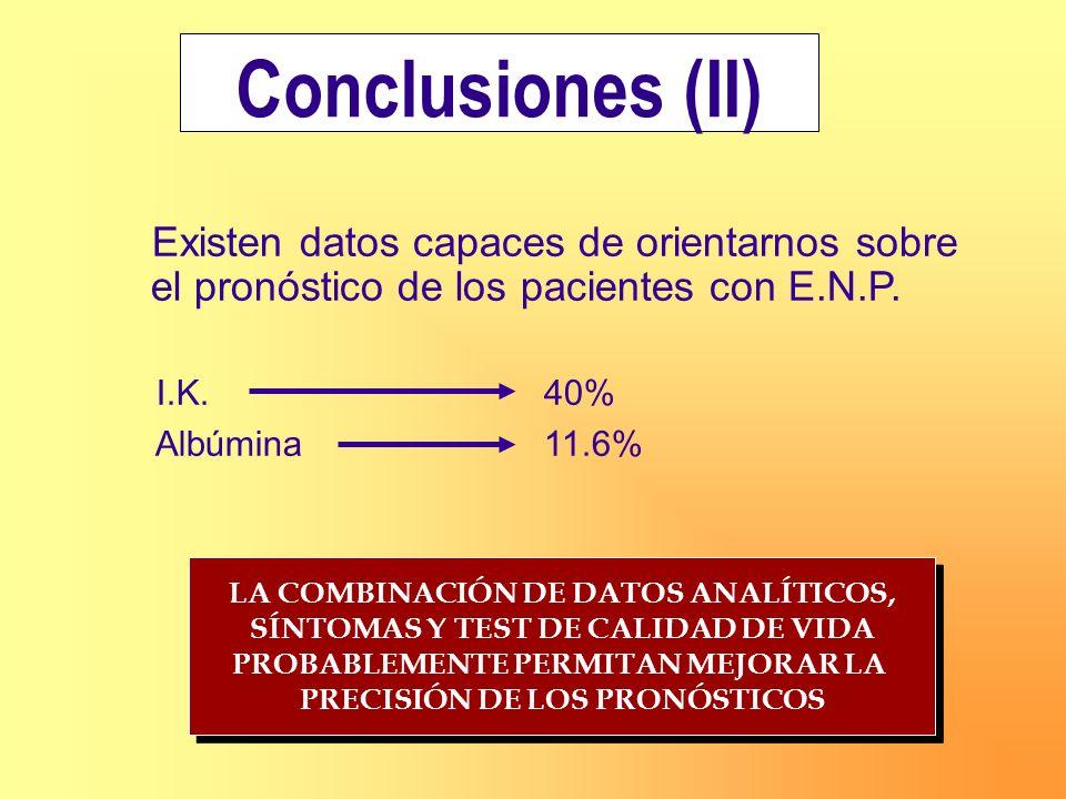 Existen datos capaces de orientarnos sobre el pronóstico de los pacientes con E.N.P. I.K. 40% Albúmina11.6% LA COMBINACIÓN DE DATOS ANALÍTICOS, SÍNTOM
