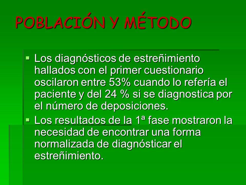 POBLACIÓN Y MÉTODO Los diagnósticos de estreñimiento hallados con el primer cuestionario oscilaron entre 53% cuando lo refería el paciente y del 24 %