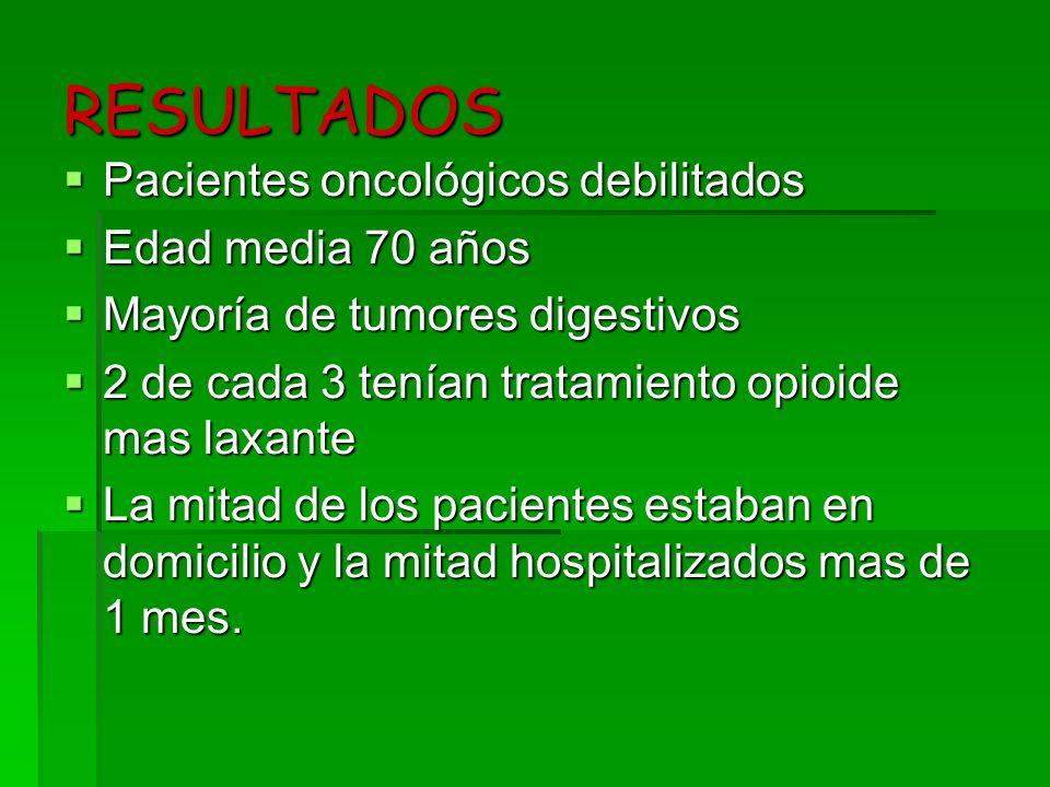 RESULTADOS Pacientes oncológicos debilitados Pacientes oncológicos debilitados Edad media 70 años Edad media 70 años Mayoría de tumores digestivos May