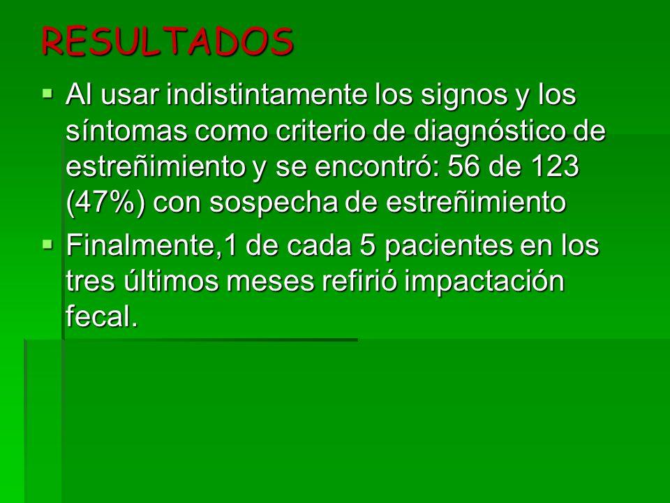 RESULTADOS Al usar indistintamente los signos y los síntomas como criterio de diagnóstico de estreñimiento y se encontró: 56 de 123 (47%) con sospecha