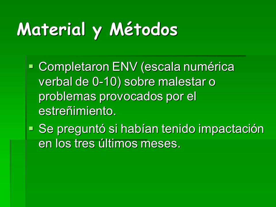 Material y Métodos Completaron ENV (escala numérica verbal de 0-10) sobre malestar o problemas provocados por el estreñimiento. Completaron ENV (escal