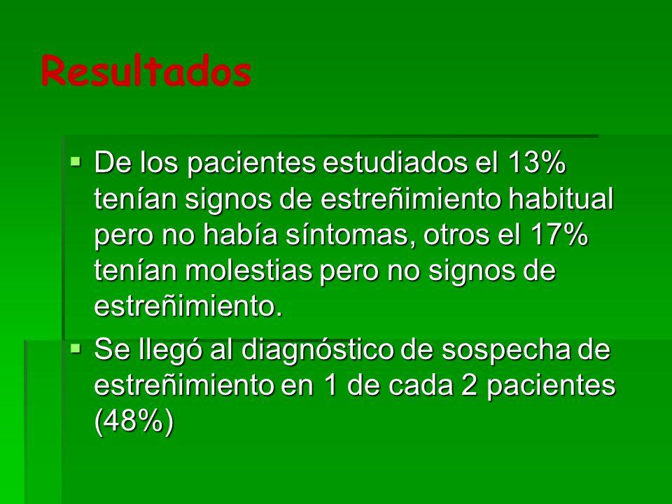 Resultados Una cifra considerable de nuestros pacientes ( 20%) refirió episodios de impactación fecal en los 3 últimos meses.