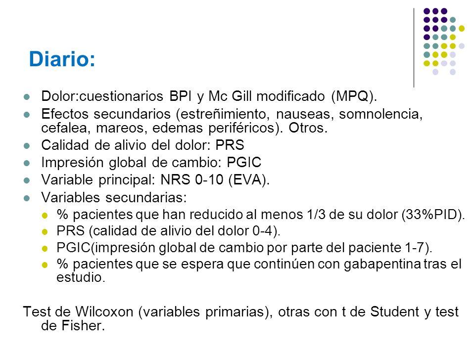 Diario: Dolor:cuestionarios BPI y Mc Gill modificado (MPQ). Efectos secundarios (estreñimiento, nauseas, somnolencia, cefalea, mareos, edemas periféri