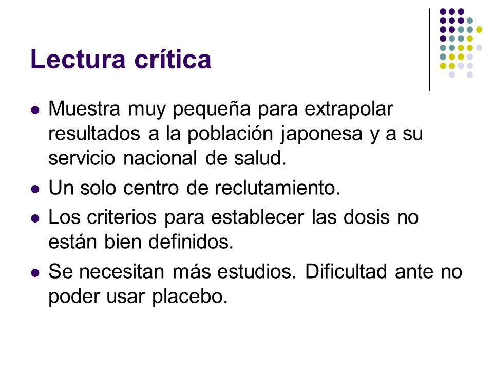 Lectura crítica Muestra muy pequeña para extrapolar resultados a la población japonesa y a su servicio nacional de salud. Un solo centro de reclutamie