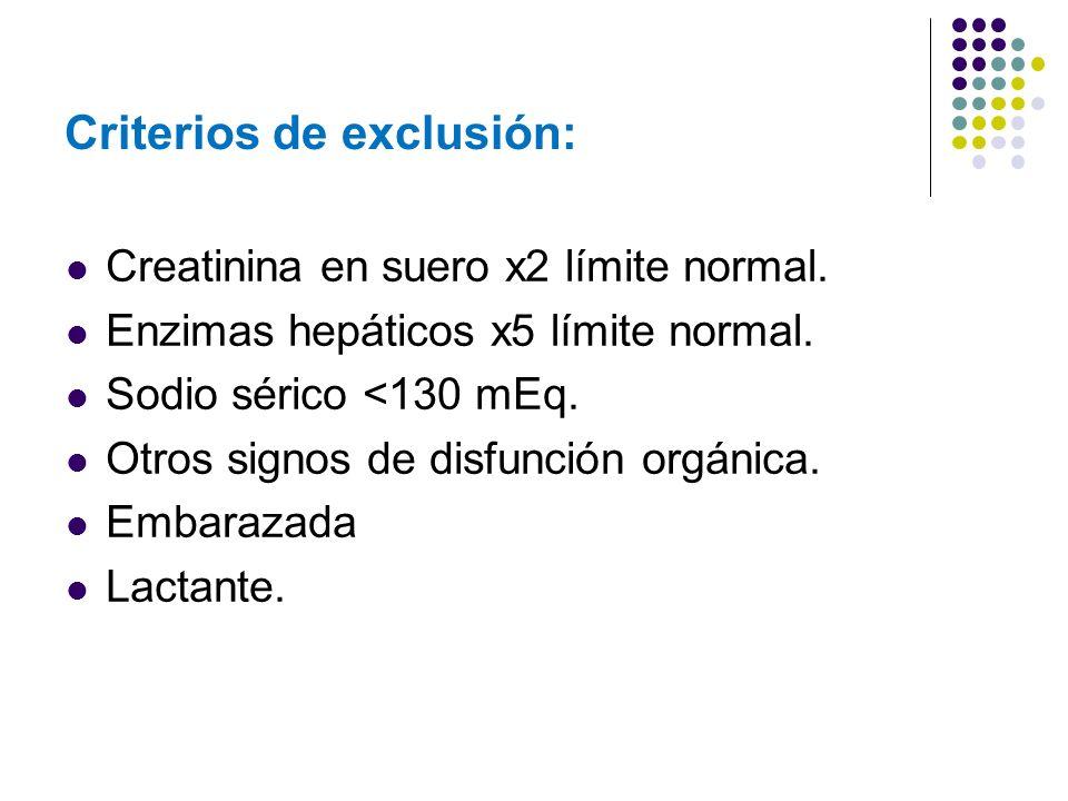 Criterios de exclusión: Creatinina en suero x2 límite normal. Enzimas hepáticos x5 límite normal. Sodio sérico <130 mEq. Otros signos de disfunción or