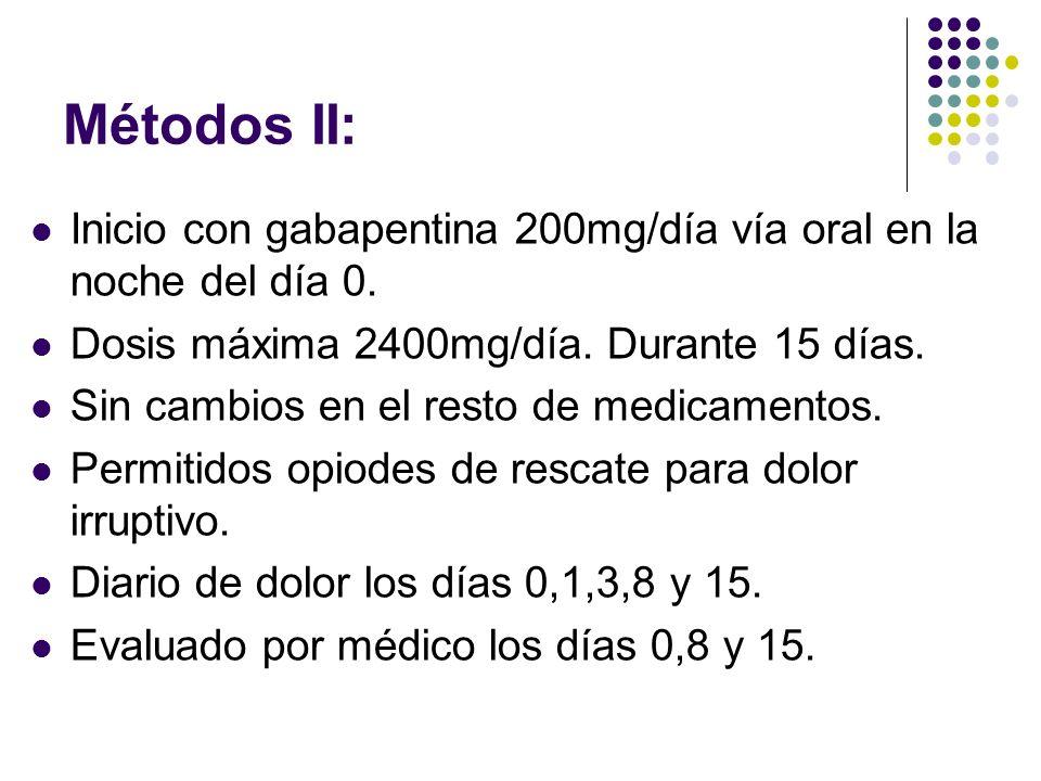 Métodos II: Inicio con gabapentina 200mg/día vía oral en la noche del día 0. Dosis máxima 2400mg/día. Durante 15 días. Sin cambios en el resto de medi