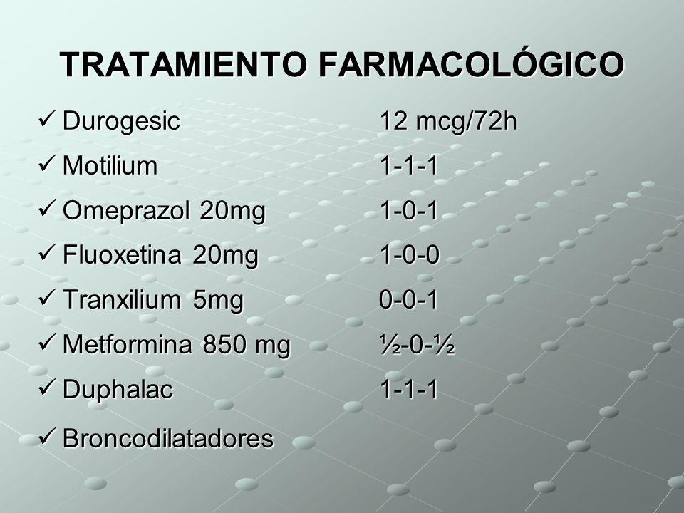 TRATAMIENTO FARMACOLÓGICO Durogesic12 mcg/72h Durogesic12 mcg/72h Motilium1-1-1 Motilium1-1-1 Omeprazol 20mg1-0-1 Omeprazol 20mg1-0-1 Fluoxetina 20mg1-0-0 Fluoxetina 20mg1-0-0 Tranxilium 5mg0-0-1 Tranxilium 5mg0-0-1 Metformina 850 mg½-0-½ Metformina 850 mg½-0-½ Duphalac1-1-1 Duphalac1-1-1 Broncodilatadores Broncodilatadores