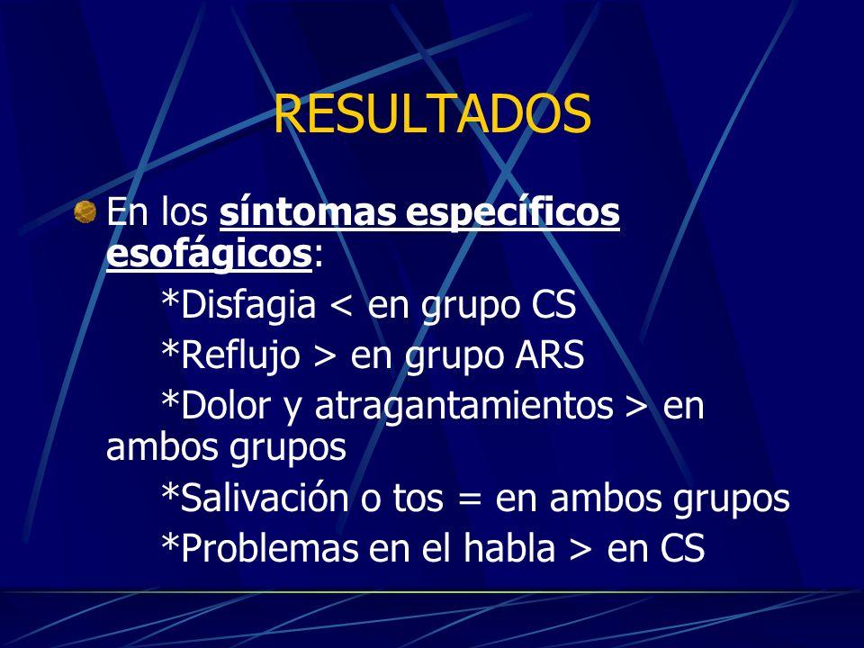 RESULTADOS En los síntomas específicos esofágicos: *Disfagia < en grupo CS *Reflujo > en grupo ARS *Dolor y atragantamientos > en ambos grupos *Salivación o tos = en ambos grupos *Problemas en el habla > en CS