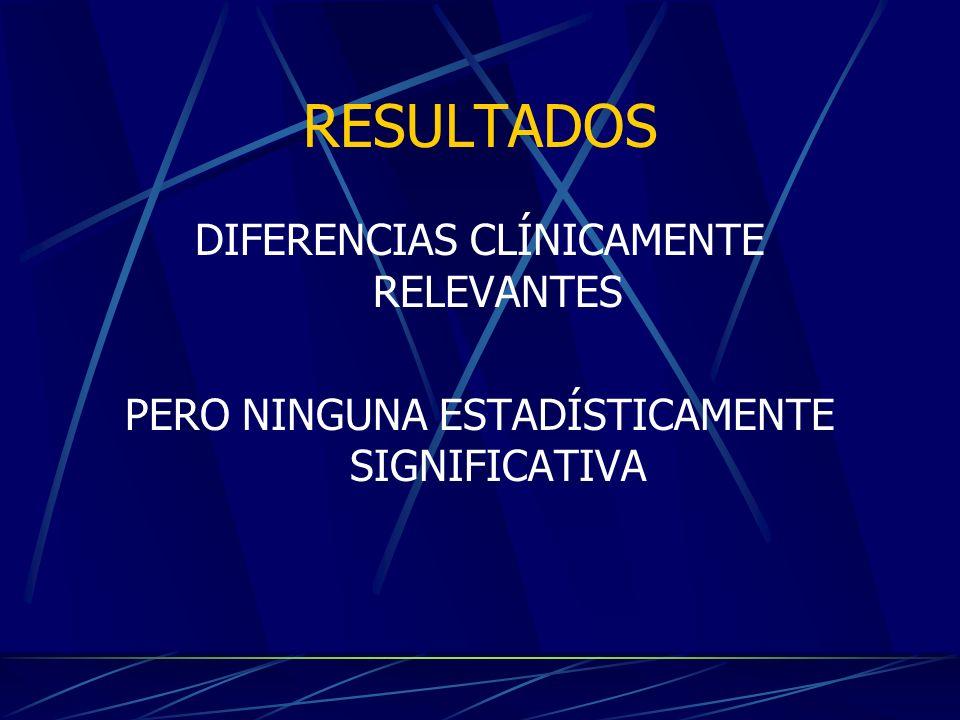 RESULTADOS DIFERENCIAS CLÍNICAMENTE RELEVANTES PERO NINGUNA ESTADÍSTICAMENTE SIGNIFICATIVA
