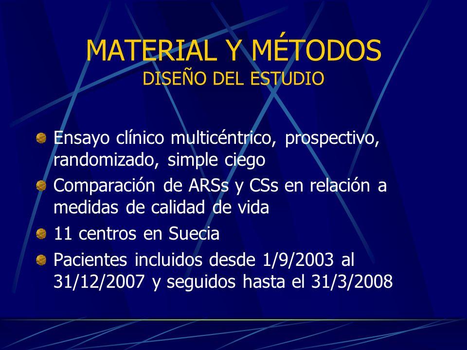 MATERIAL Y MÉTODOS DISEÑO DEL ESTUDIO Ensayo clínico multicéntrico, prospectivo, randomizado, simple ciego Comparación de ARSs y CSs en relación a medidas de calidad de vida 11 centros en Suecia Pacientes incluidos desde 1/9/2003 al 31/12/2007 y seguidos hasta el 31/3/2008