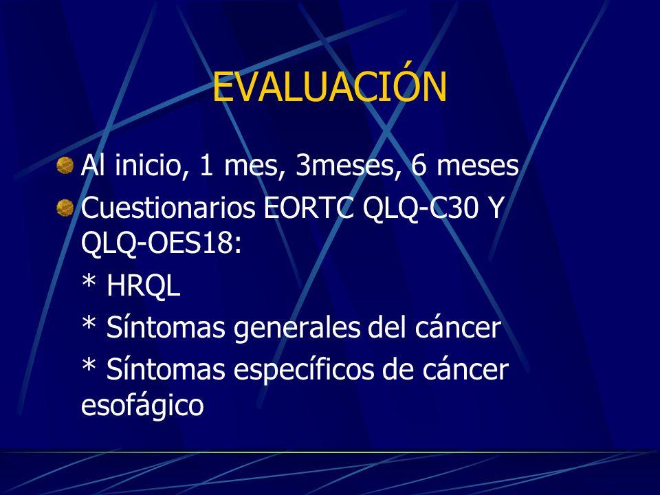 EVALUACIÓN Al inicio, 1 mes, 3meses, 6 meses Cuestionarios EORTC QLQ-C30 Y QLQ-OES18: * HRQL * Síntomas generales del cáncer * Síntomas específicos de cáncer esofágico