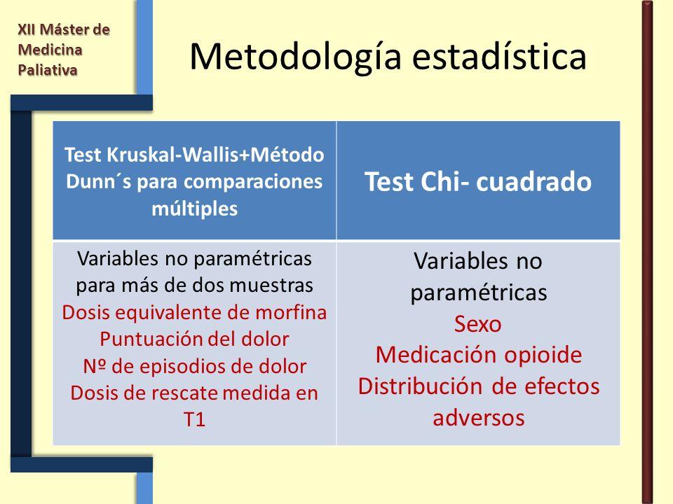 XII Máster de Medicina Paliativa Metodología estadística Test Kruskal-Wallis+Método Dunn´s para comparaciones múltiples Test Chi- cuadrado Variables n