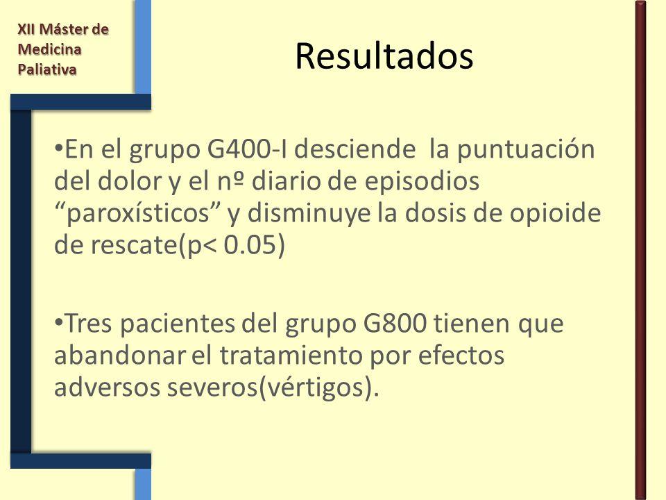 XII Máster de Medicina Paliativa Resultados En el grupo G400-I desciende la puntuación del dolor y el nº diario de episodios paroxísticos y disminuye