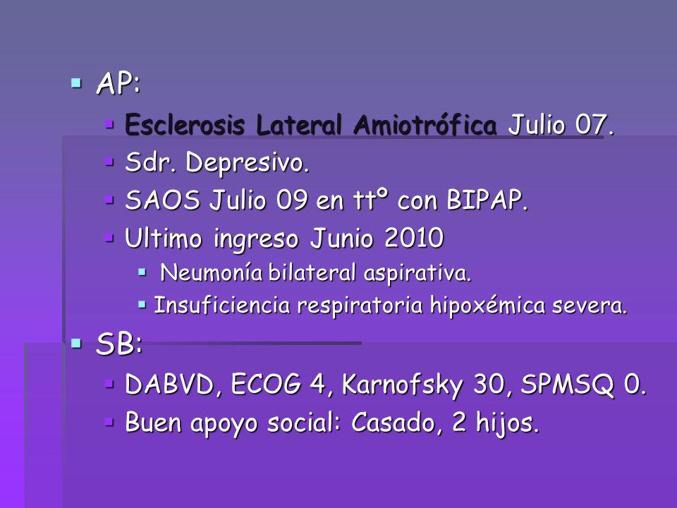 AP: AP: Esclerosis Lateral Amiotrófica Julio 07. Esclerosis Lateral Amiotrófica Julio 07. Sdr. Depresivo. Sdr. Depresivo. SAOS Julio 09 en ttº con BIP