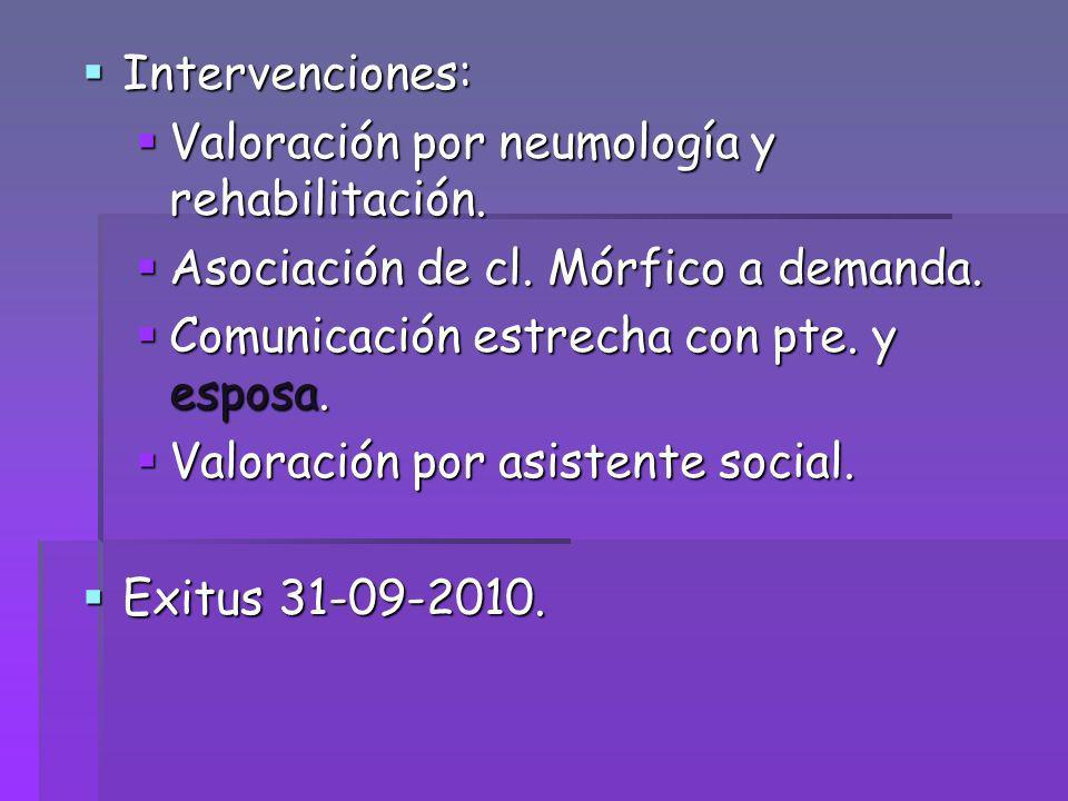 Intervenciones: Intervenciones: Valoración por neumología y rehabilitación. Valoración por neumología y rehabilitación. Asociación de cl. Mórfico a de