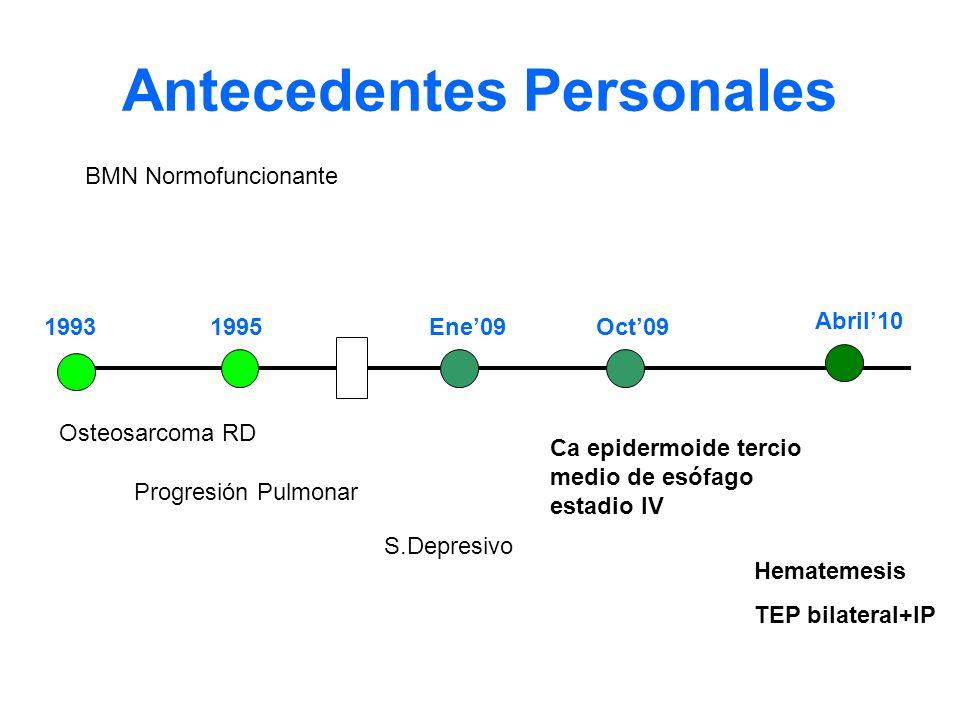 Antecedentes Personales BMN Normofuncionante 1993 Osteosarcoma RD 1995 Progresión Pulmonar Ene09 S.Depresivo Oct09 Ca epidermoide tercio medio de esóf