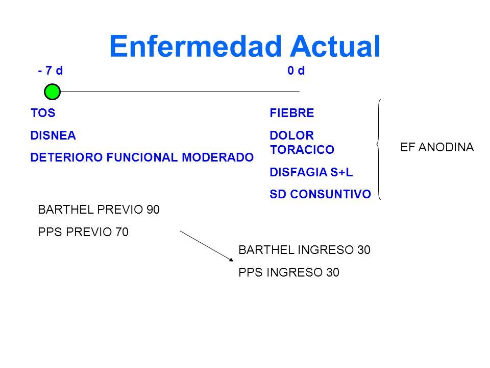 - 7 d TOS DISNEA DETERIORO FUNCIONAL MODERADO FIEBRE DOLOR TORACICO DISFAGIA S+L SD CONSUNTIVO 0 d EF ANODINA BARTHEL PREVIO 90 PPS PREVIO 70 BARTHEL