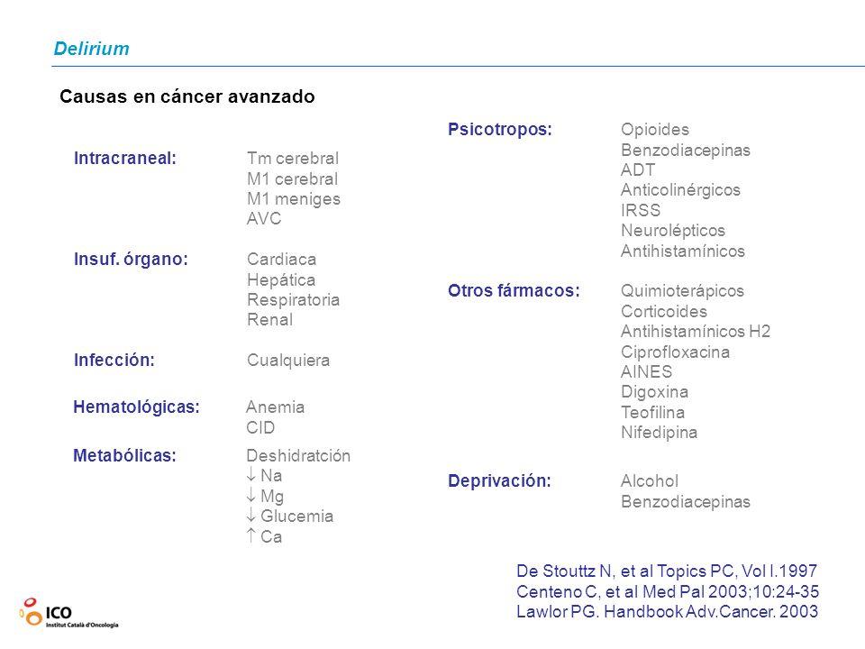 Delirium Causas en cáncer avanzado Intracraneal:Tm cerebral M1 cerebral M1 meniges AVC Insuf. órgano:Cardiaca Hepática Respiratoria Renal Infección:Cu