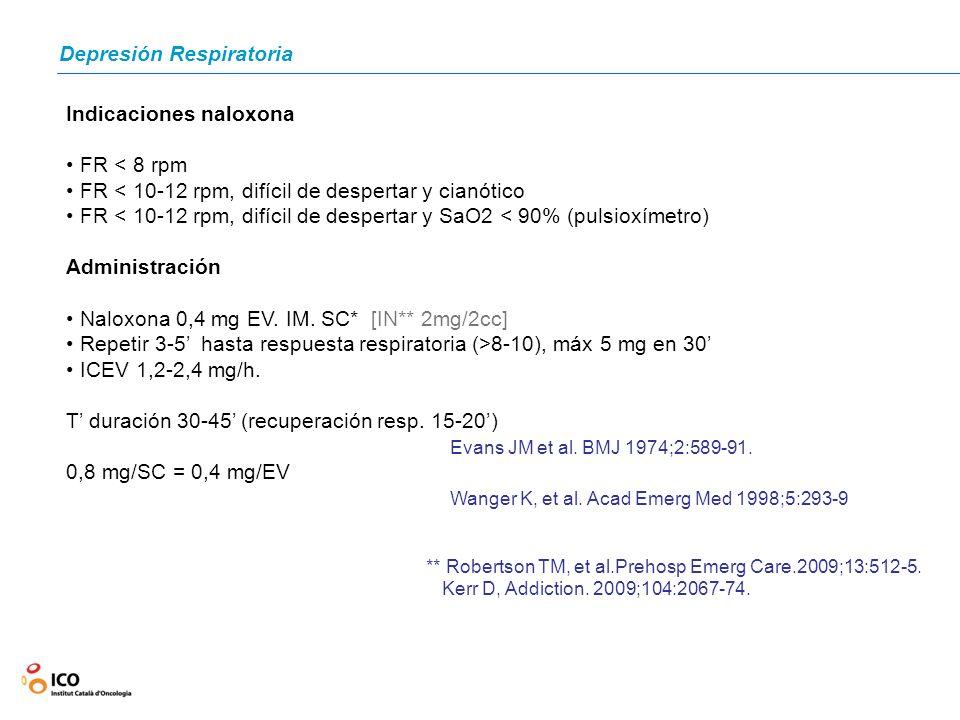 Depresión Respiratoria Indicaciones naloxona FR < 8 rpm FR < 10-12 rpm, difícil de despertar y cianótico FR < 10-12 rpm, difícil de despertar y SaO2 <